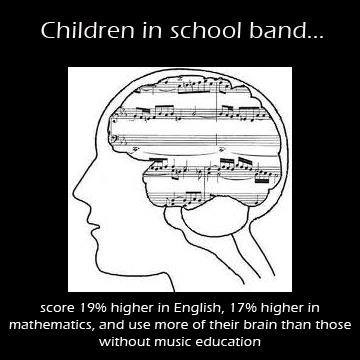 School Band Benefits